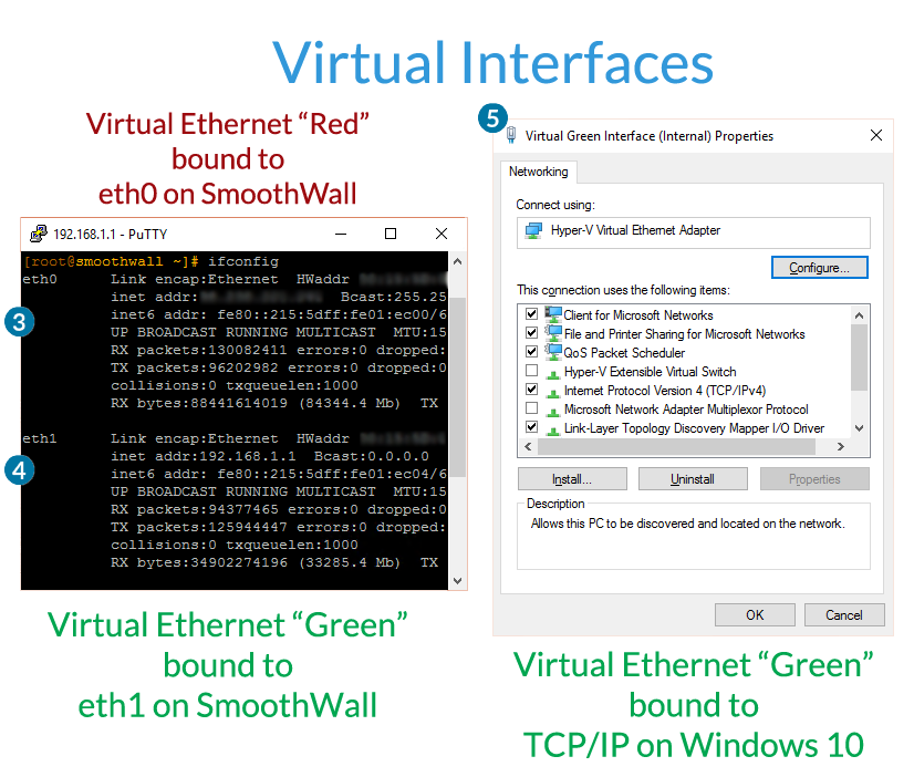 Virtualizing Your Router: SmoothWall on Hyper-V